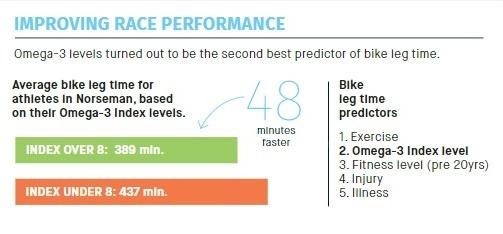 Infographics v1